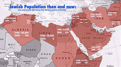 jewish population in arab lands