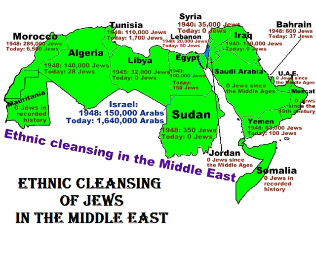 ethnic-cleansing-in-middle-east