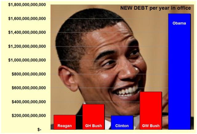 New Debt